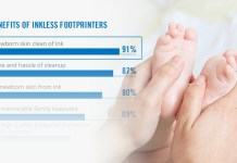 Benefits of Inkless Footprinters