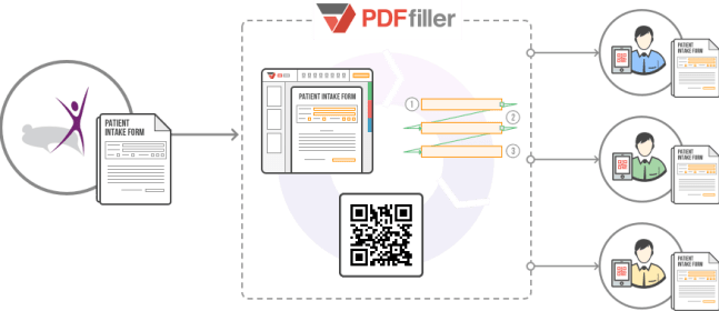 Fig B. Creating a filliable public-facing intake form with PDFfiller.