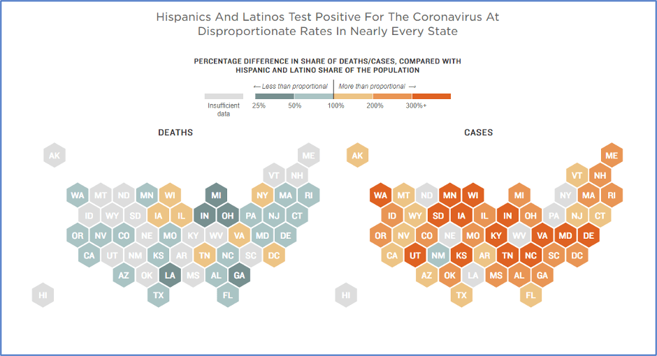 Map illustrating how Hispanics and Latinos disproportionately test positive for coronavirus across the United States, by state (Source: NPR.org)