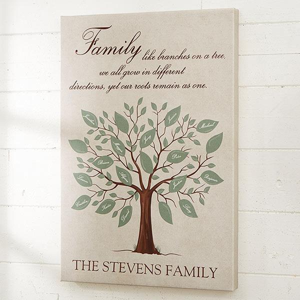 Family Tree Custom Canvas Prints