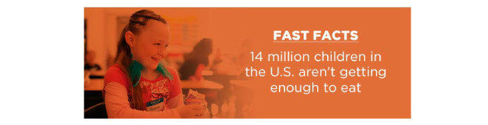 No Kid Hungry 2020 Facts