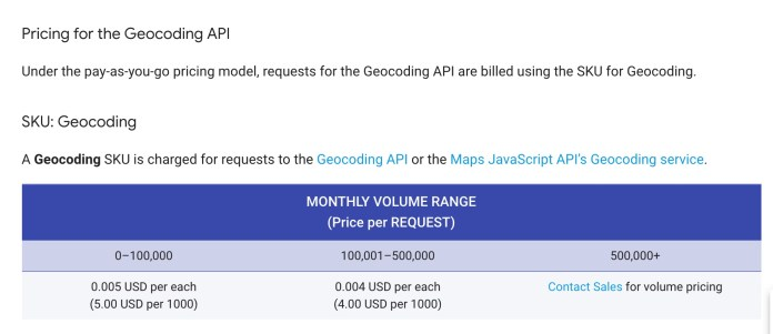 Pricing for Google Geocoding API