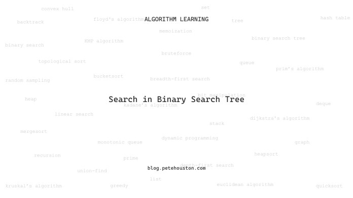 Search in Binary Search Tree