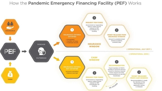 a diagram explaining how the PEF works.
