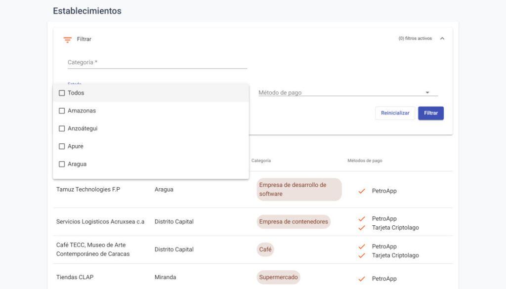 PetroMap directorio lista filtro