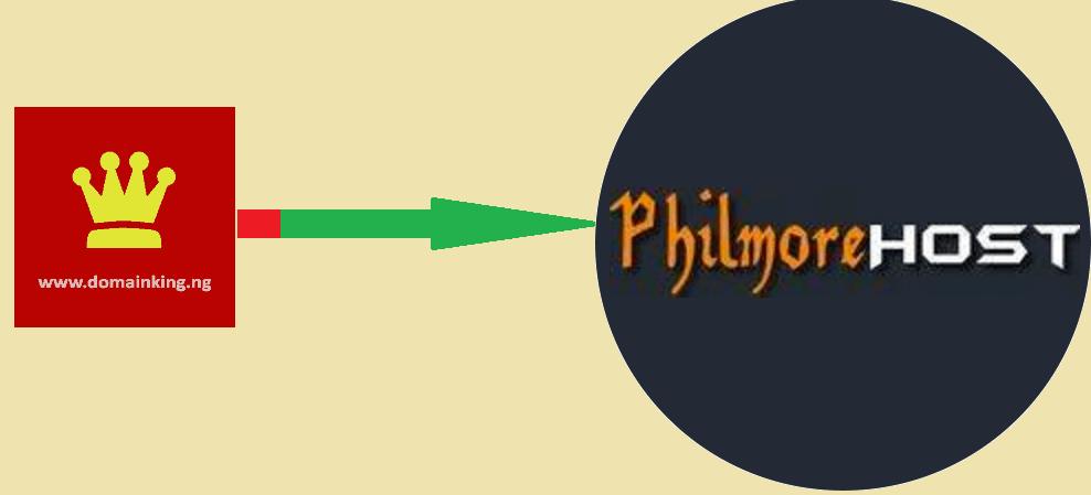 Image result for philmore host images