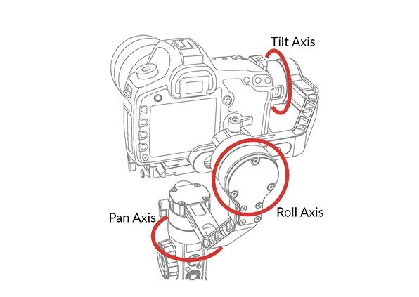 stabilizator-camera-foto-video-3-axe-tilt-pan-roll-photosetup