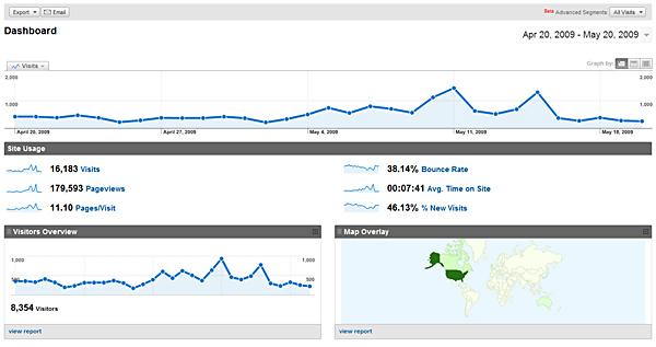 analyticsdashboard.jpg