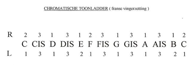chromatiche-toonladder