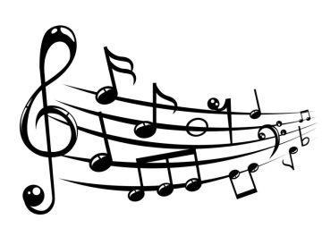 Piano muzieknoten lezen