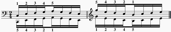 Hanon-pianotechniek