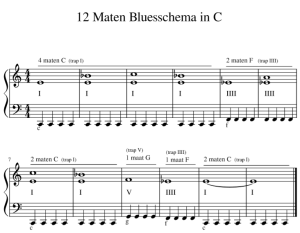 12 Maten Bluesschema in C