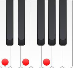 akkoord C majeur