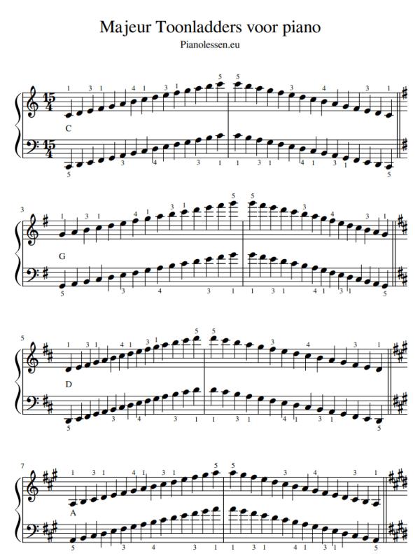 Majeur toonladders voor piano Bladmuziek PDF sheet