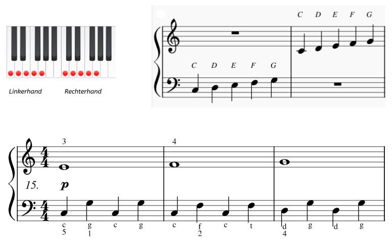 Piano Lesmethode PDF download