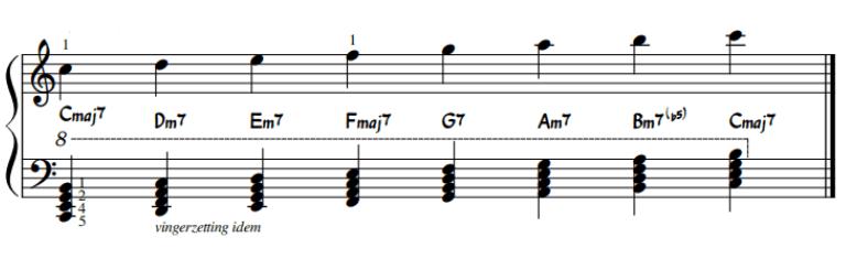7 akkoorden notatie
