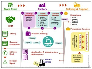 PR 70  Release Management & DevOps Teams | Pink Elephant Blog