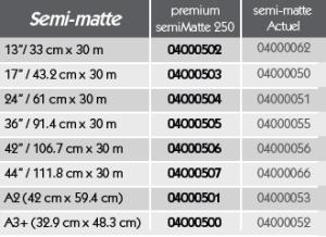 Réf GMG ProofMedia premium Semi-Matte