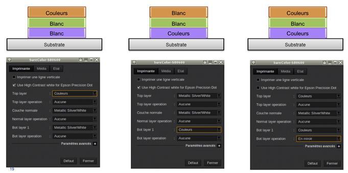 SC-S80600-Mode Qualité 3 layers-config ordre des couches