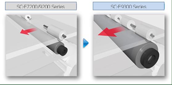 SureColor SC-F9300-entrainement