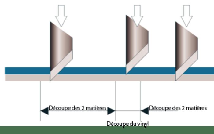 Summa-réglage-SummaCut-SClass-tuto