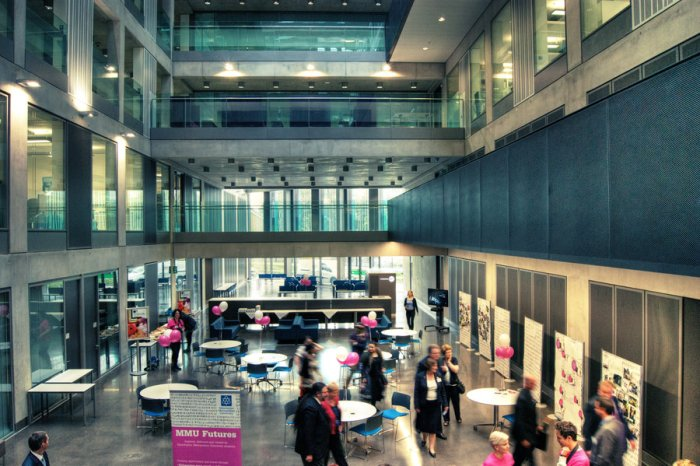 Business School, Manchester Metropolitan University