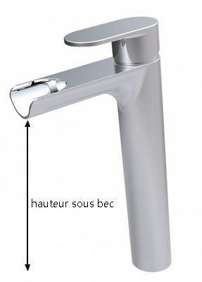 Choisir Un Mitigeur Pour Vasque Poser