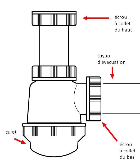 Comment Installer Ou Dmonter Un Siphon Rparer Siphons