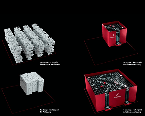 AutoStore overview
