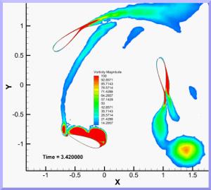Visualization of wind turbine CFD