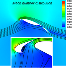 Mach number distribution around an airfoil, computed with a high-order method. Image from DLR.
