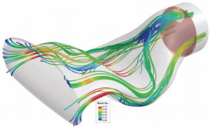Researchers at Virginia Tech are using CFD to study airflow distortion in serpentine ducts. Image from Aerospace America. See link above.