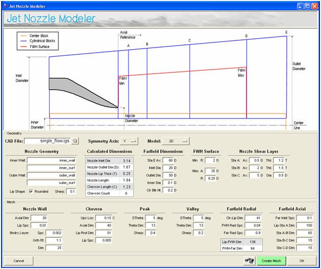 Graphical user interface for the jet nozzle overset meshing Glyph script.