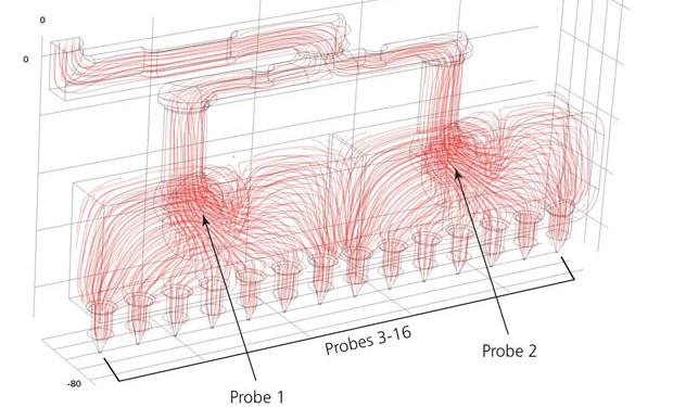 COMSOL simulation of chocolate flow in a Nestle depositor. Image from Desktop Engineering. See link below.