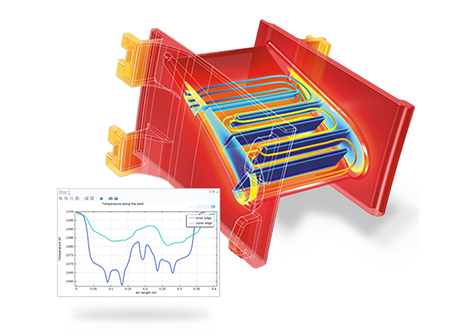 Example simulation results from COMSOL Multiphysics 5.2. Image from DEVELOP3D. See link above.