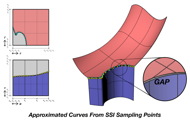 20171116_Pointwise_blogpost_SSI_00_BU_BM_Figure05