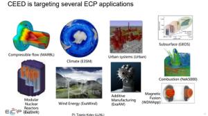 cfd2030-scitech2020-hpc-slide