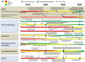 study-roadmap-800x581