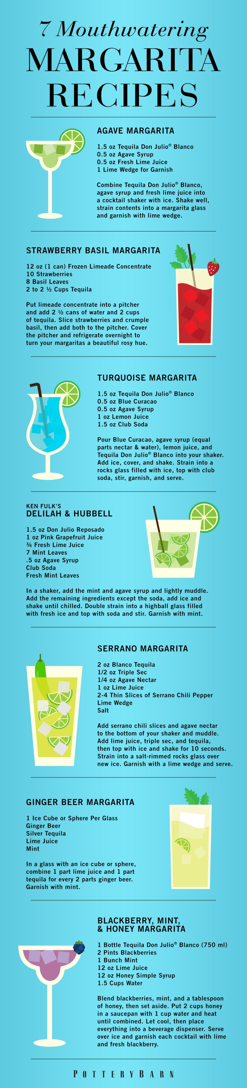 7 Mouthwatering Margarita Recipes