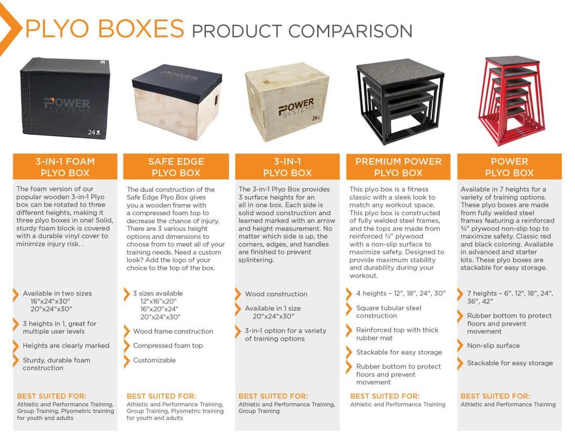plyo box comparison