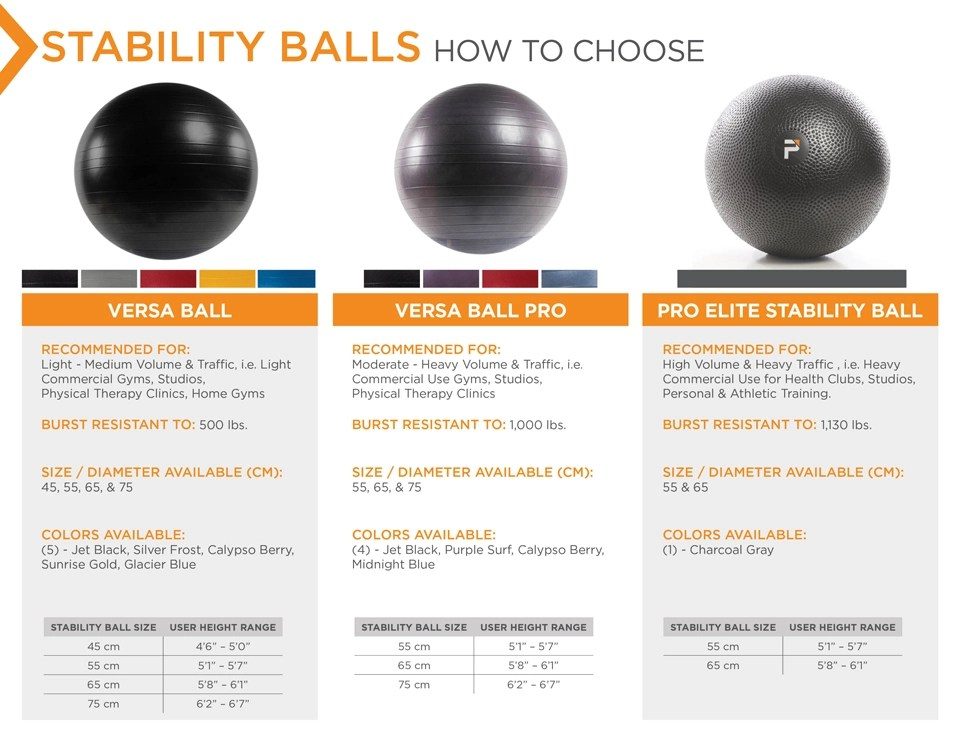 Stability Ball Comparison Chart