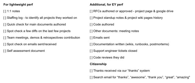 Performance Reviews for Software Developers – How I Do Them In a
