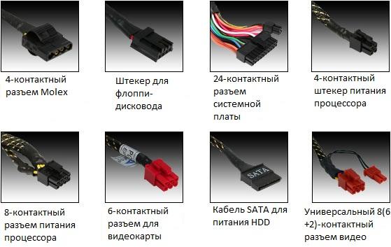 Chọn gì để chọn nguồn điện cho PC - hãy tính đến hình dạng và số lượng kết nối