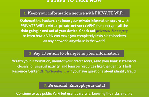 76% Say Free WiFi Can Lead to Identity Theft [INFOGRAPHIC
