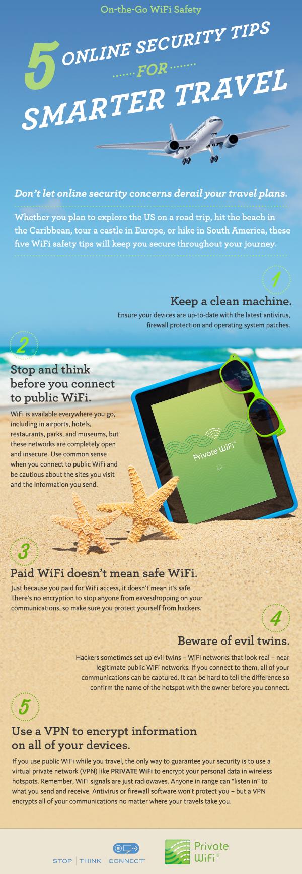 PWF_STC_Travel_WiFi
