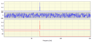 Amplitude & phase spectrum