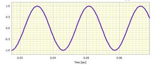 Overlaid sinewaves (decreased noise)