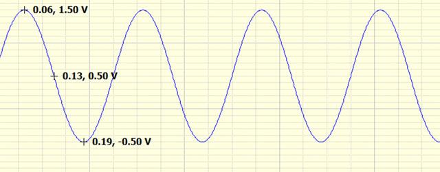 Quantifying Signals - Peak, Peak-to-Peak, & RMS metrics