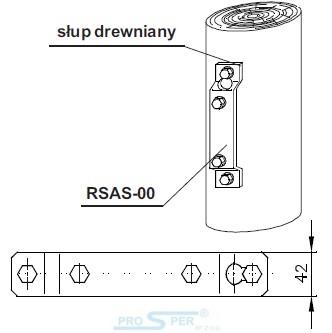 Mocowanie rozłączników RSA Ge Power Controls