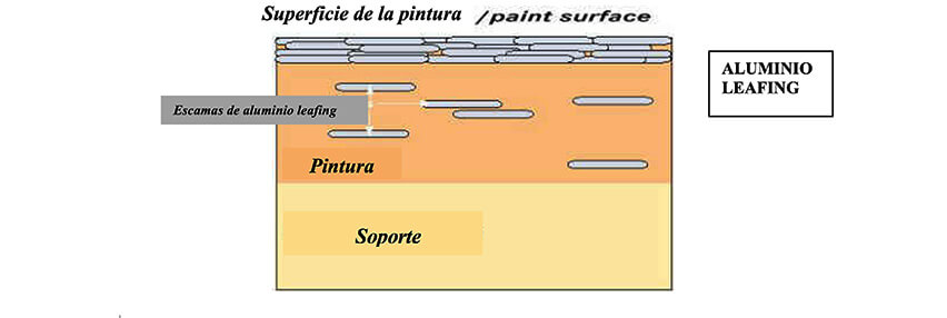 pintura efecto metalizado